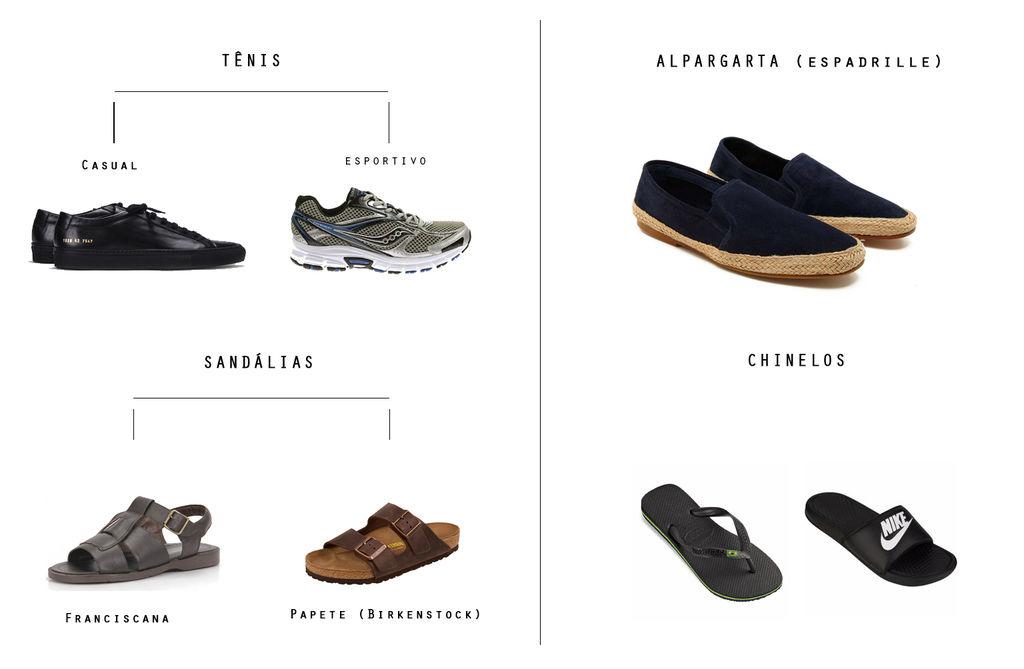 f73273cb Tênis masculino casual e esportivo, sandálias e chinelos: modelos e ...