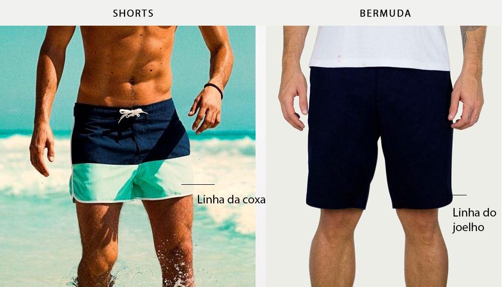 4403c0cfaeef55 Bermudas masculinas: 6 conhecimentos sobre bermuda e shorts pra todo ...